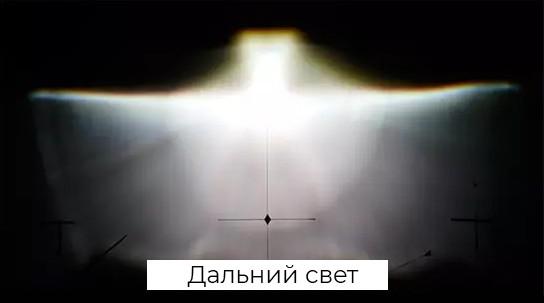 дальний свет fx r