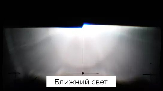 ближний свет fx r