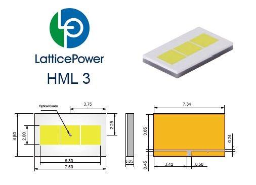 чипы bi led intelligent